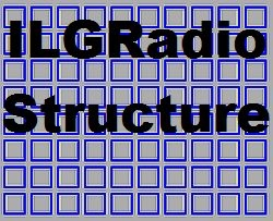 ILGRadio Structure and used Abbreviations