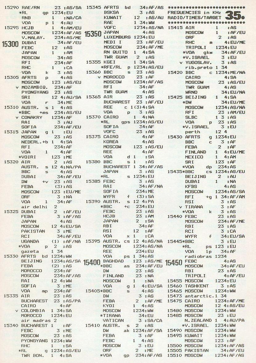 ILG History 15290 khz