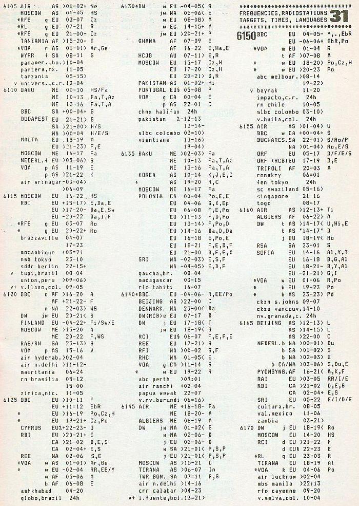 ILG History 6105 khz