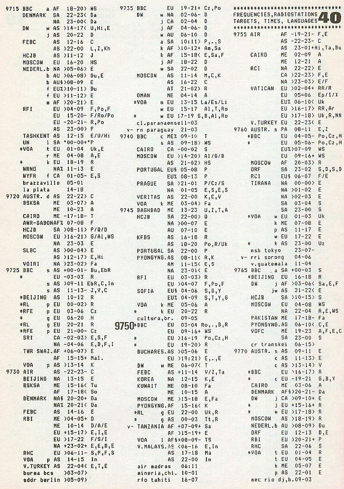 ILG History 9715 khz