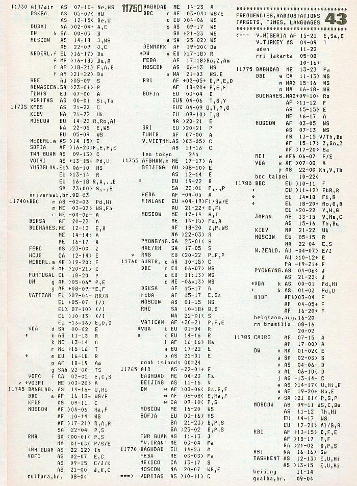 ILG History 11730 khz