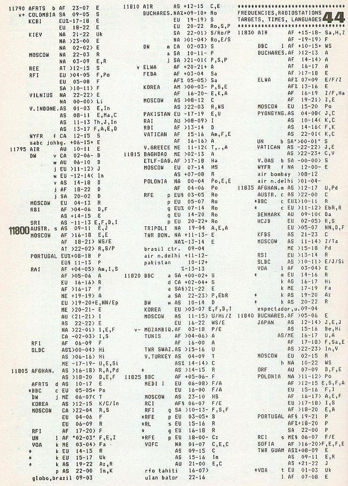ILG History 11790 khz