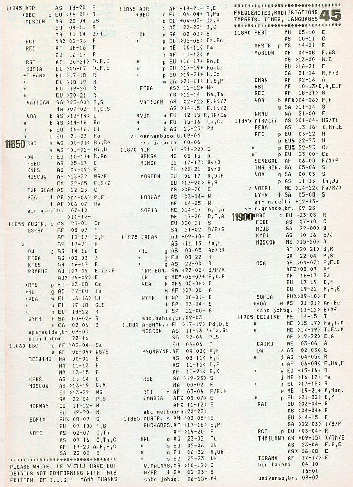 ILG History 11845 khz