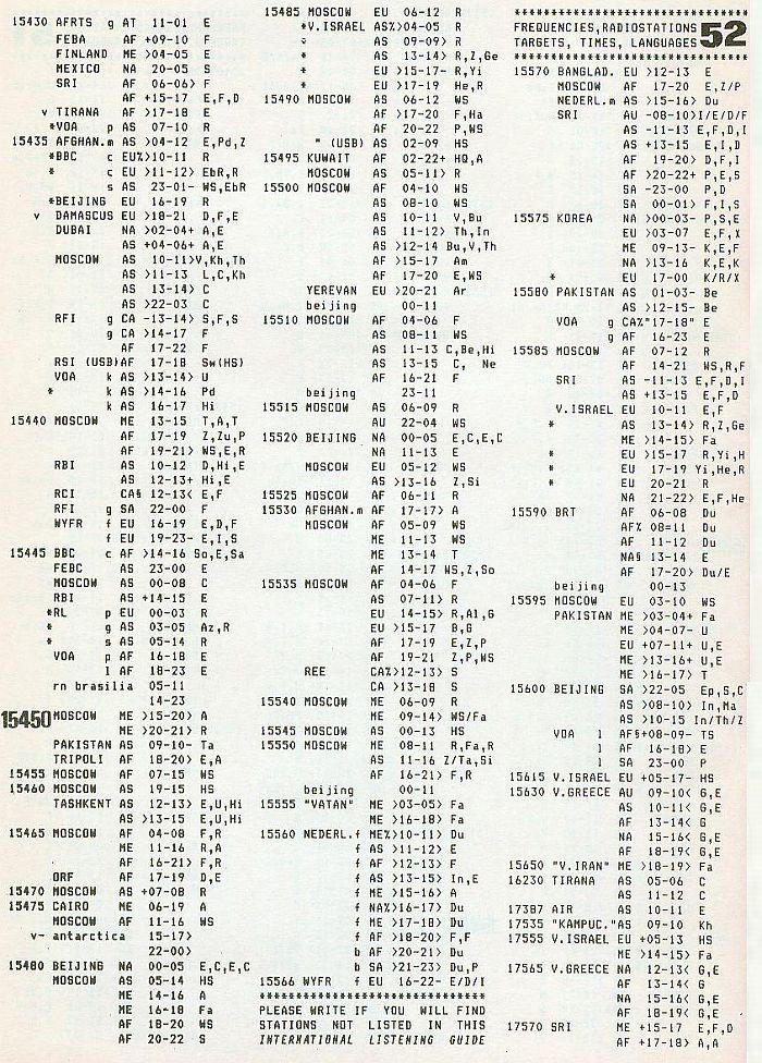 ILG History 15430 khz